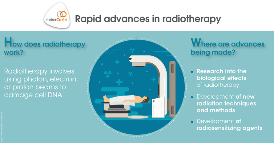 Radiotherapy: how does it work?